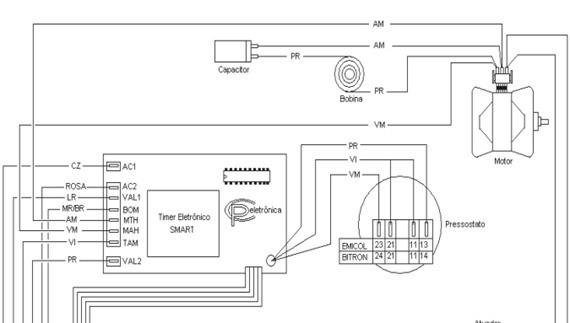 diagrama eltrico lavadora smart parte1 thumb Teste Placas Eletrônica Lavadoras Brastemp parte 1