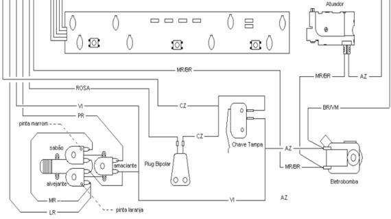 diagrama eltrico lavadora smart parte2 thumb Teste Placas Eletrônica Lavadoras Brastemp parte 1
