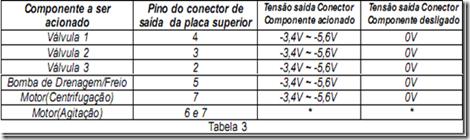 image thumb125 Teste das Placas Eletrônicas Electrolux TOP8 – TOP8A – TOP8S Parte1