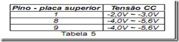 image thumb127 Teste das Placas Eletrônicas Electrolux TOP8 – TOP8A – TOP8S Parte1