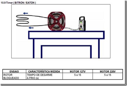 image thumb17 Testando os componentes da Lavadora Electrolux LE08