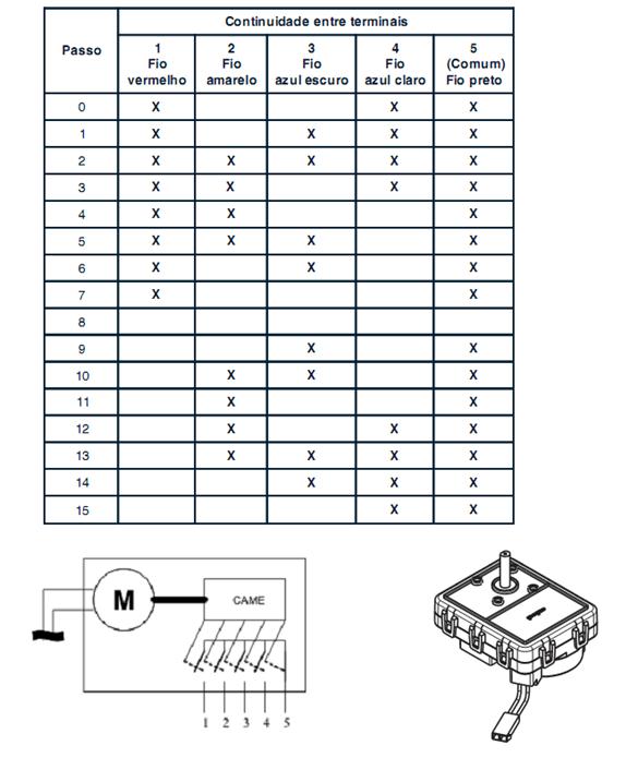 image thumb177 Testando os componentes da Lavadora Electrolux LTR 15