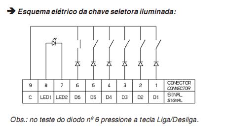 image thumb179 Testando os componentes da Lavadora Electrolux LTR 15