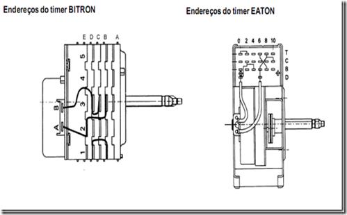 image thumb18 Testando os componentes da Lavadora Electrolux LE08