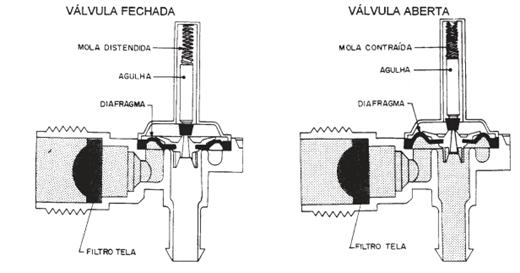 image thumb196 Testando os componentes da Lavadora Electrolux LTR 15