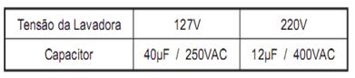 image thumb199 Testando os componentes da Lavadora Electrolux LTR 15