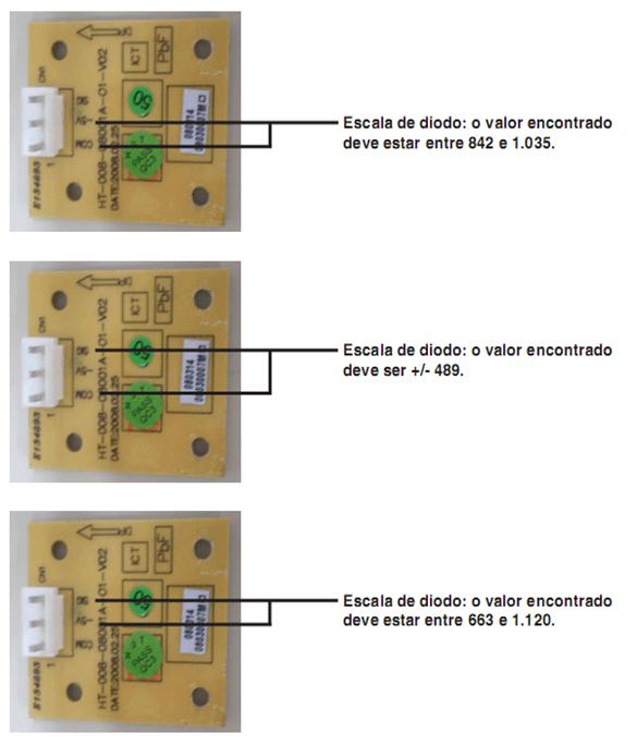 image thumb204 Testando os componentes da Lavadora Electrolux LTR 15