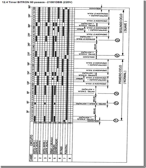 image thumb23 Testando os componentes da Lavadora Electrolux LE08