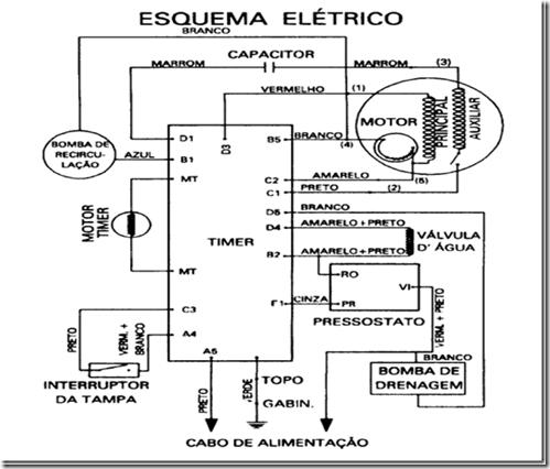 image thumb25 Testando os componentes da Lavadora Electrolux LE08