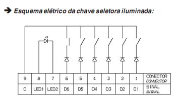 image thumb272 Testando os Componentes da Lavadora Electrolux LTA 15