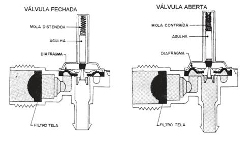 image thumb287 Testando os Componentes da Lavadora Electrolux LTA 15