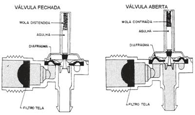 image thumb334 Desmontando e Testando a Lavadora Electrolux LT 50 60