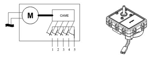 image thumb344 Desmontando e Testando a Lavadora Electrolux LT 50 60