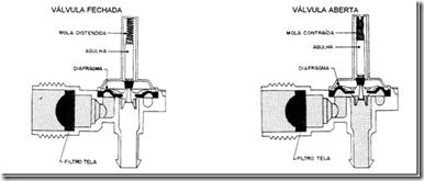 image thumb5 Testando os componentes da Lavadora Electrolux LE08