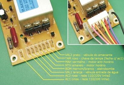 placa eletrnica thumb Teste Placas Eletrônica Lavadoras Brastemp parte 1