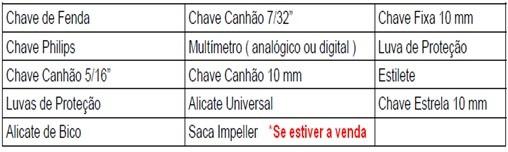 relao de ferramenteas lavadora consul floral 7kg thumb Desmontagem e Testes da Lavadora Consul Floral 7kg