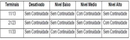 tabela teste pressostato lavadoras consulCWL75A e CWL10B thumb Desmontagem e Testes das Lavadoras Consul CWL75A e CWL10B